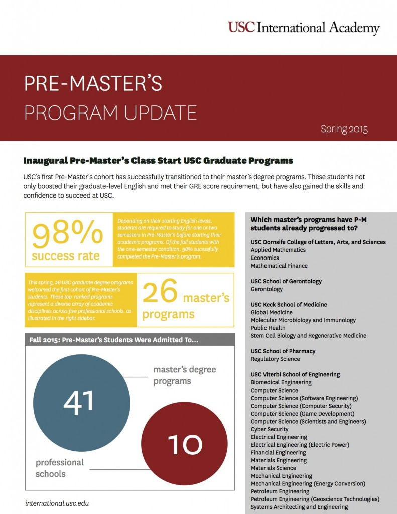 blog Image University of Southern California Int'l Academy: Pre-Master's Class Success