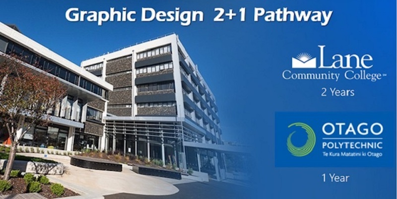 Blog post image for 2+1 Program: Earn Two Design Degrees in 3 Years!